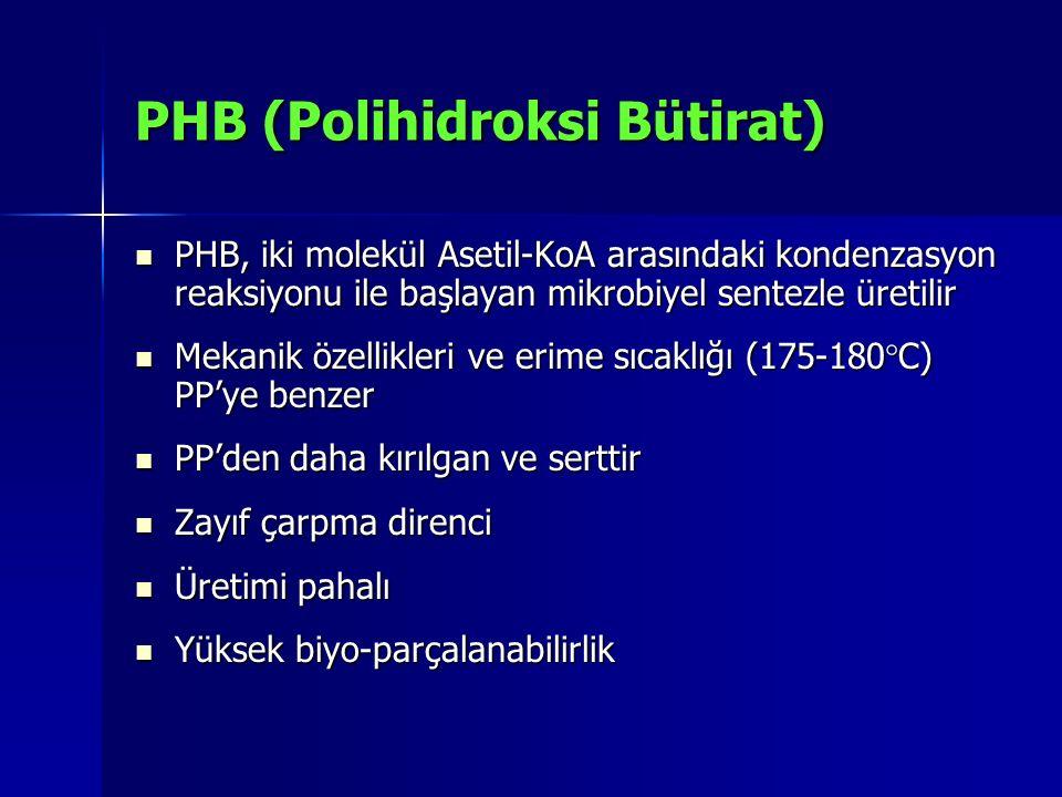 PHB (Polihidroksi Bütirat) PHB, iki molekül Asetil-KoA arasındaki kondenzasyon reaksiyonu ile başlayan mikrobiyel sentezle üretilir PHB, iki molekül A