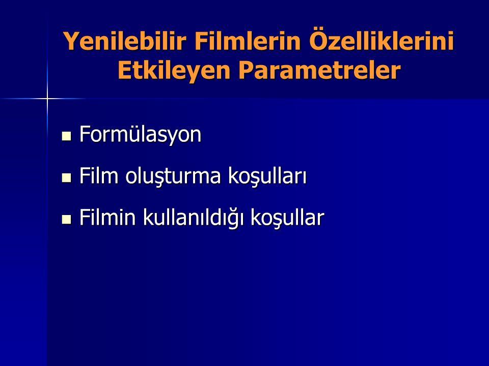 Yenilebilir Filmlerin Özelliklerini Etkileyen Parametreler Formülasyon Formülasyon Film oluşturma koşulları Film oluşturma koşulları Filmin kullanıldı