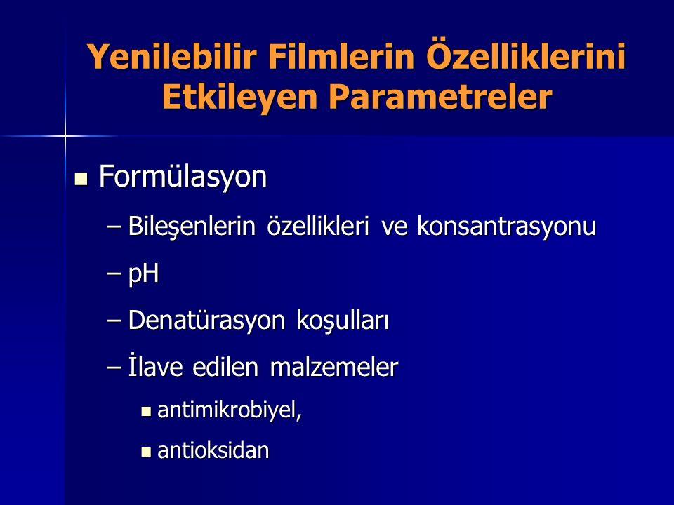 Yenilebilir Filmlerin Özelliklerini Etkileyen Parametreler Formülasyon Formülasyon –Bileşenlerin özellikleri ve konsantrasyonu –pH –Denatürasyon koşul