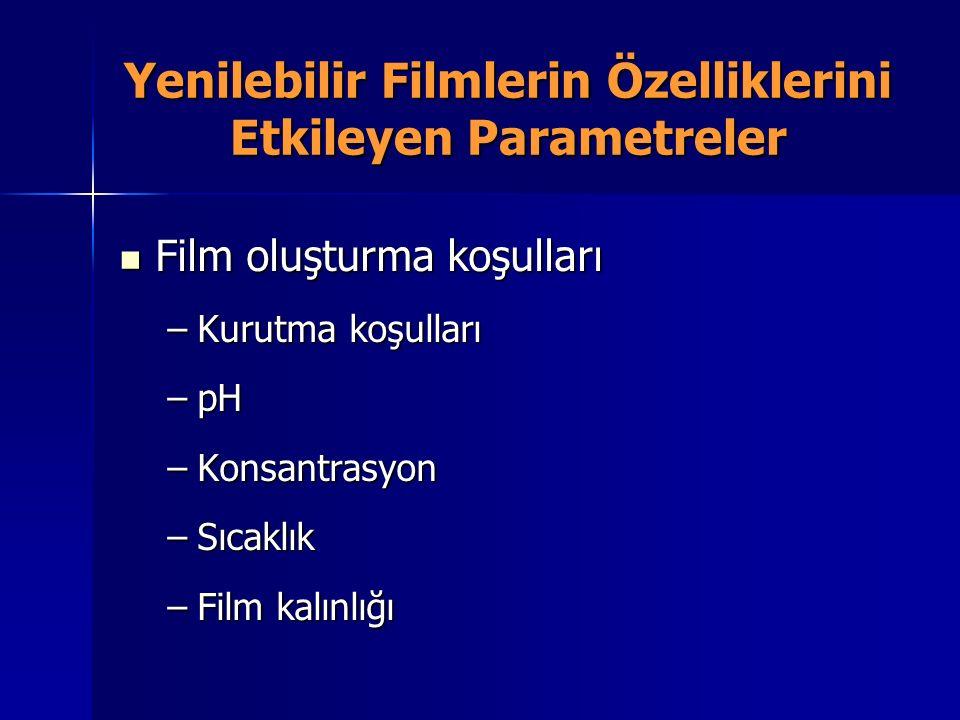 Yenilebilir Filmlerin Özelliklerini Etkileyen Parametreler Film oluşturma koşulları Film oluşturma koşulları –Kurutma koşulları –pH –Konsantrasyon –Sı