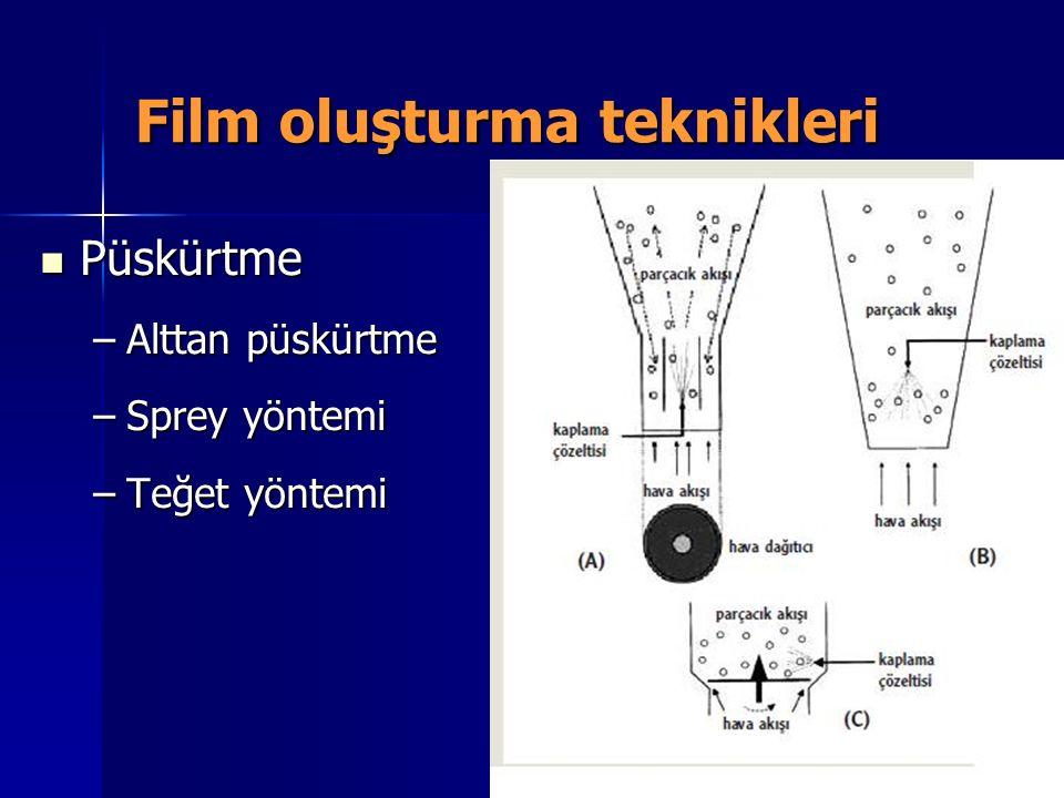 Film oluşturma teknikleri Püskürtme Püskürtme –Alttan püskürtme –Sprey yöntemi –Teğet yöntemi