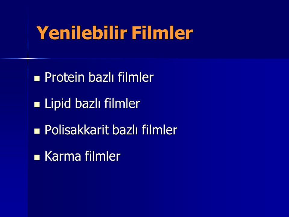 Yenilebilir Filmler Protein bazlı filmler Protein bazlı filmler Lipid bazlı filmler Lipid bazlı filmler Polisakkarit bazlı filmler Polisakkarit bazlı