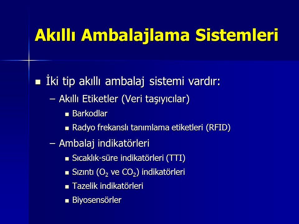 Akıllı Ambalajlama Sistemleri İki tip akıllı ambalaj sistemi vardır: İki tip akıllı ambalaj sistemi vardır: –Akıllı Etiketler (Veri taşıyıcılar) Barko