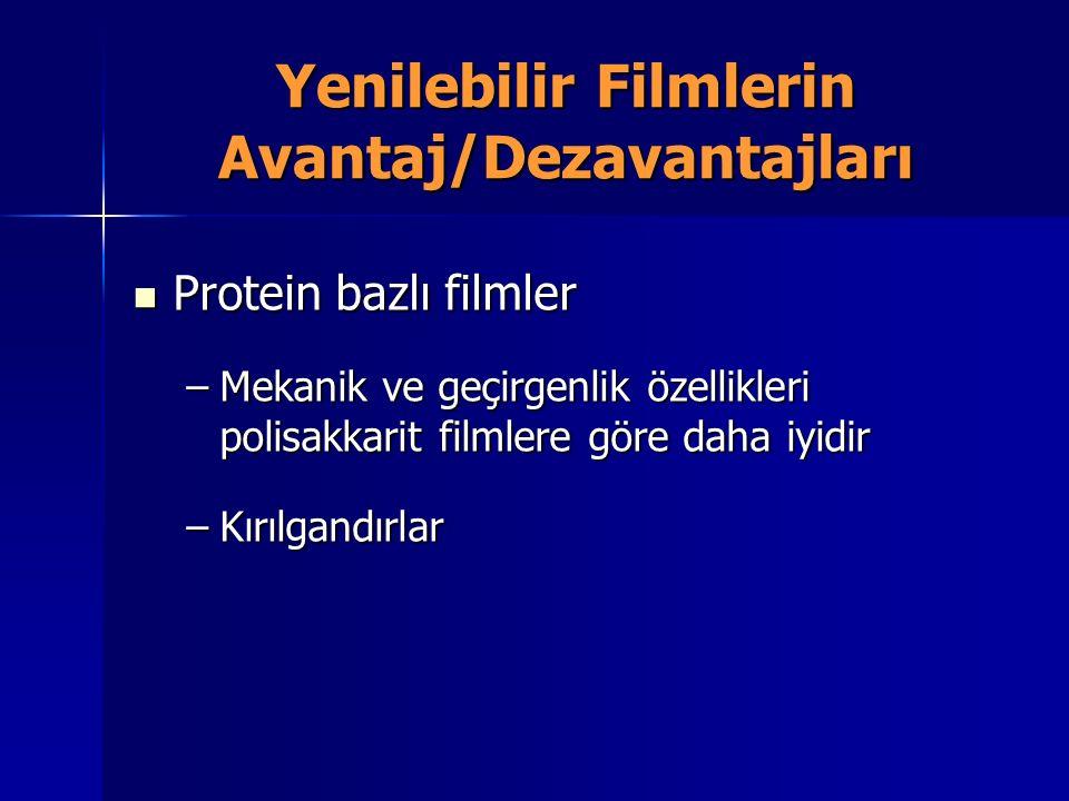 Yenilebilir Filmlerin Avantaj/Dezavantajları Protein bazlı filmler Protein bazlı filmler –Mekanik ve geçirgenlik özellikleri polisakkarit filmlere gör