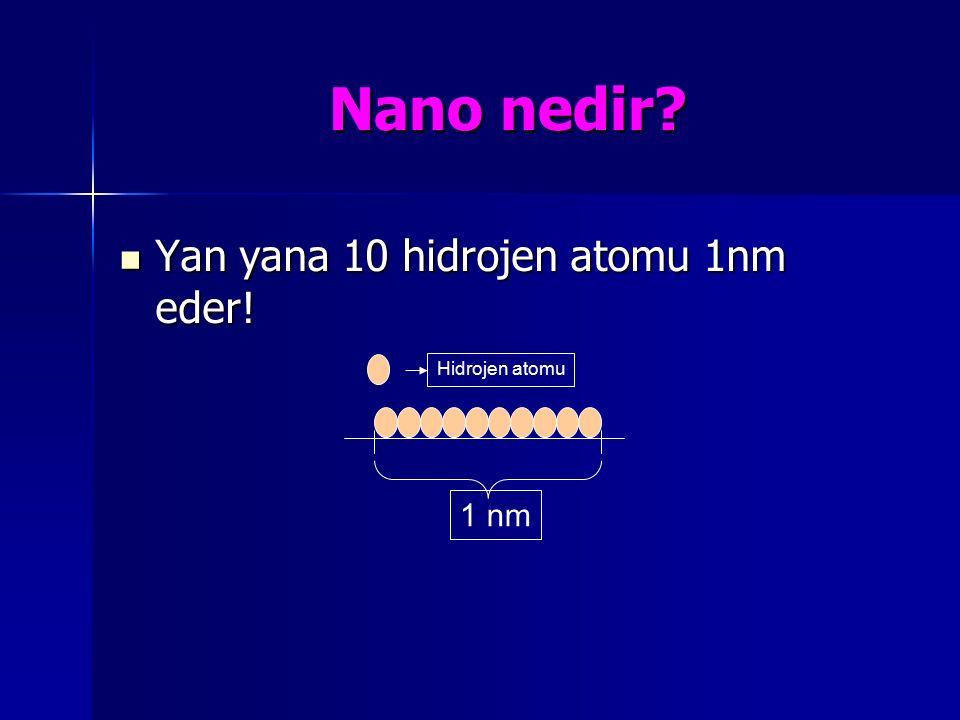 Nano nedir? Yan yana 10 hidrojen atomu 1nm eder! Yan yana 10 hidrojen atomu 1nm eder! Hidrojen atomu 1 nm