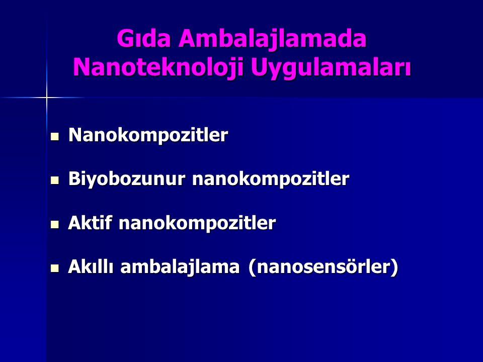 Gıda Ambalajlamada Nanoteknoloji Uygulamaları Nanokompozitler Nanokompozitler Biyobozunur nanokompozitler Biyobozunur nanokompozitler Aktif nanokompoz