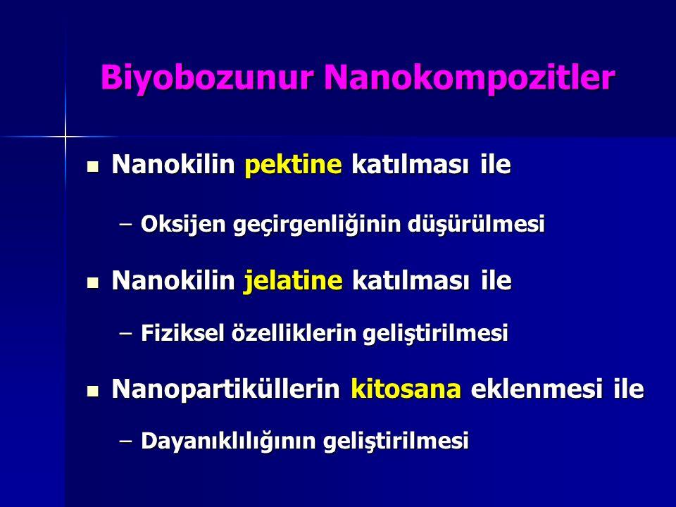 Biyobozunur Nanokompozitler Nanokilin pektine katılması ile Nanokilin pektine katılması ile –Oksijen geçirgenliğinin düşürülmesi Nanokilin jelatine ka
