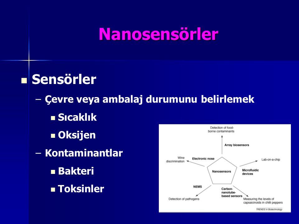 Nanosensörler Sensörler – –Çevre veya ambalaj durumunu belirlemek Sıcaklık Oksijen – –Kontaminantlar Bakteri Toksinler