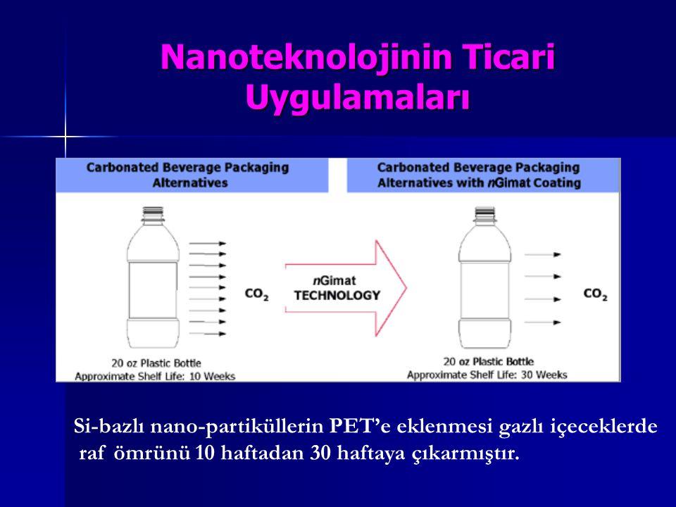 Nanoteknolojinin Ticari Uygulamaları Si-bazlı nano-partiküllerin PET'e eklenmesi gazlı içeceklerde raf ömrünü 10 haftadan 30 haftaya çıkarmıştır.