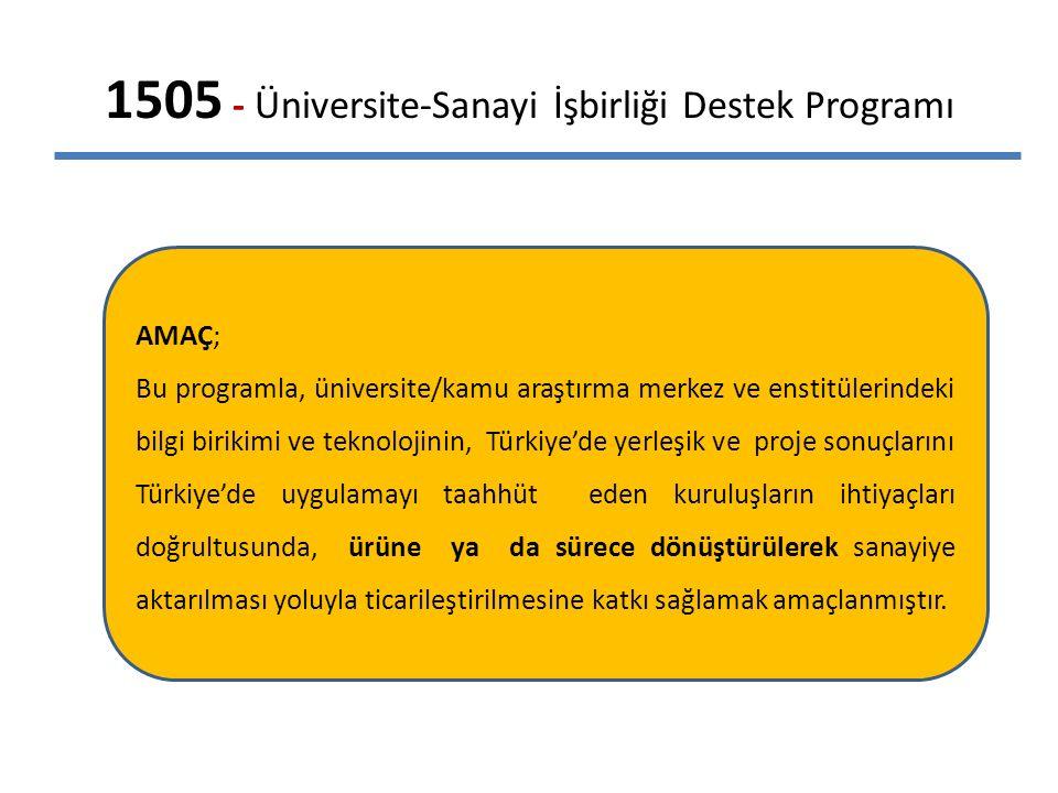 1505 - Üniversite-Sanayi İşbirliği Destek Programı AMAÇ; Bu programla, üniversite/kamu araştırma merkez ve enstitülerindeki bilgi birikimi ve teknoloj