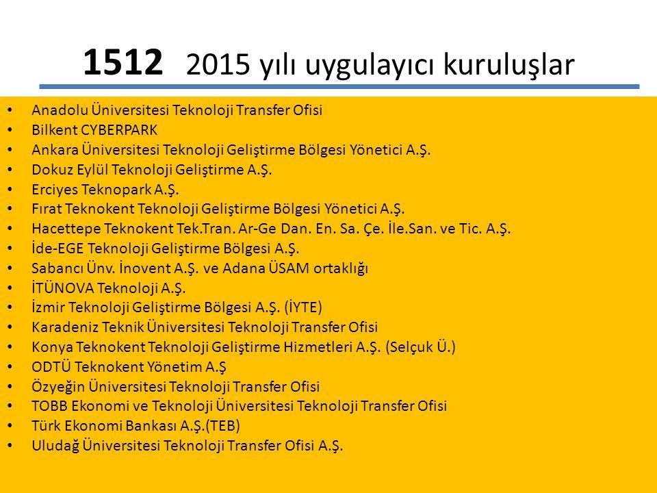 1512 2015 yılı uygulayıcı kuruluşlar Anadolu Üniversitesi Teknoloji Transfer Ofisi Bilkent CYBERPARK Ankara Üniversitesi Teknoloji Geliştirme Bölgesi Yönetici A.Ş.