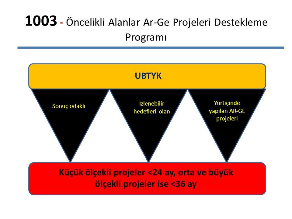 1003 - Öncelikli Alanlar Ar-Ge Projeleri Destekleme Programı UBTYK Sonuç odaklı İzlenebilir hedefleri olan Yurtiçinde yapılan AR-GE projeleri Küçük ölçekli projeler <24 ay, orta ve büyük ölçekli projeler ise <36 ay