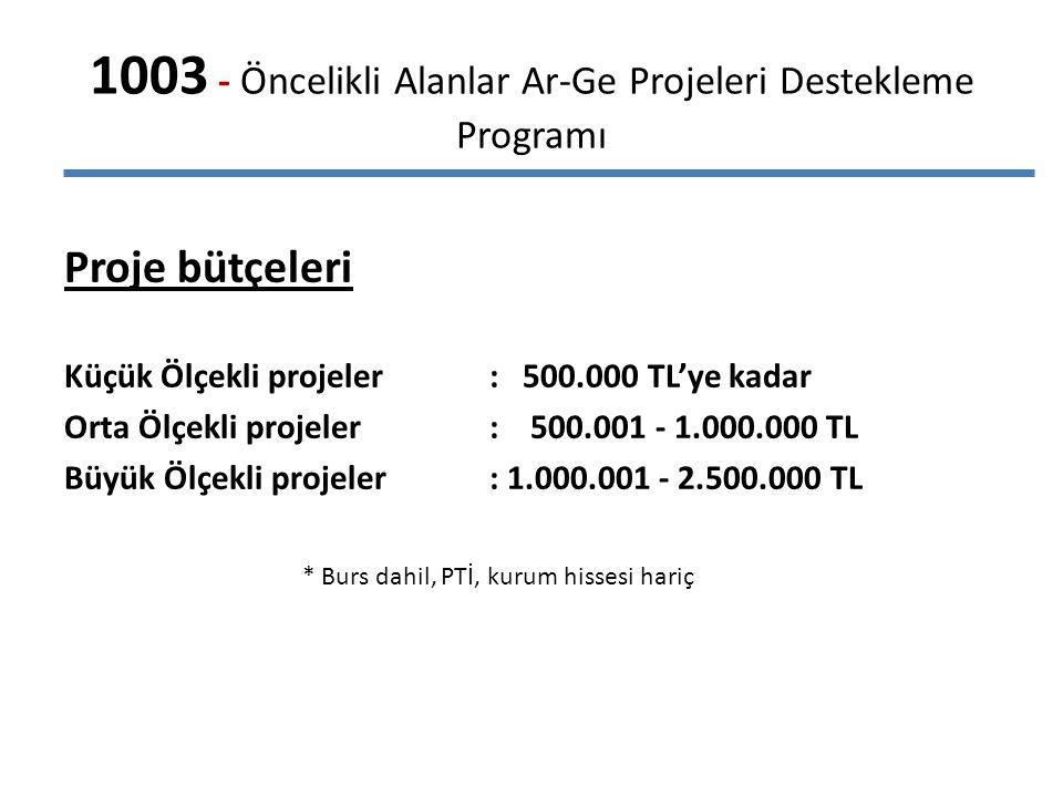 Proje bütçeleri Küçük Ölçekli projeler : 500.000 TL'ye kadar Orta Ölçekli projeler : 500.001 - 1.000.000 TL Büyük Ölçekli projeler : 1.000.001 - 2.500.000 TL * Burs dahil, PTİ, kurum hissesi hariç 1003 - Öncelikli Alanlar Ar-Ge Projeleri Destekleme Programı