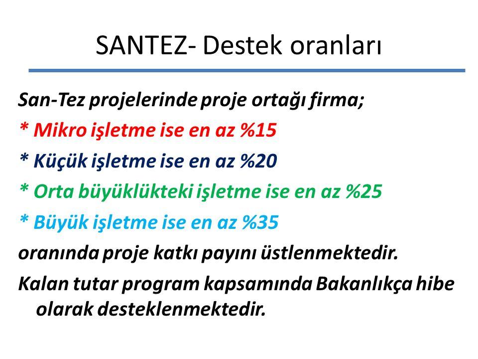 SANTEZ- Destek oranları San-Tez projelerinde proje ortağı firma; * Mikro işletme ise en az %15 * Küçük işletme ise en az %20 * Orta büyüklükteki işletme ise en az %25 * Büyük işletme ise en az %35 oranında proje katkı payını üstlenmektedir.