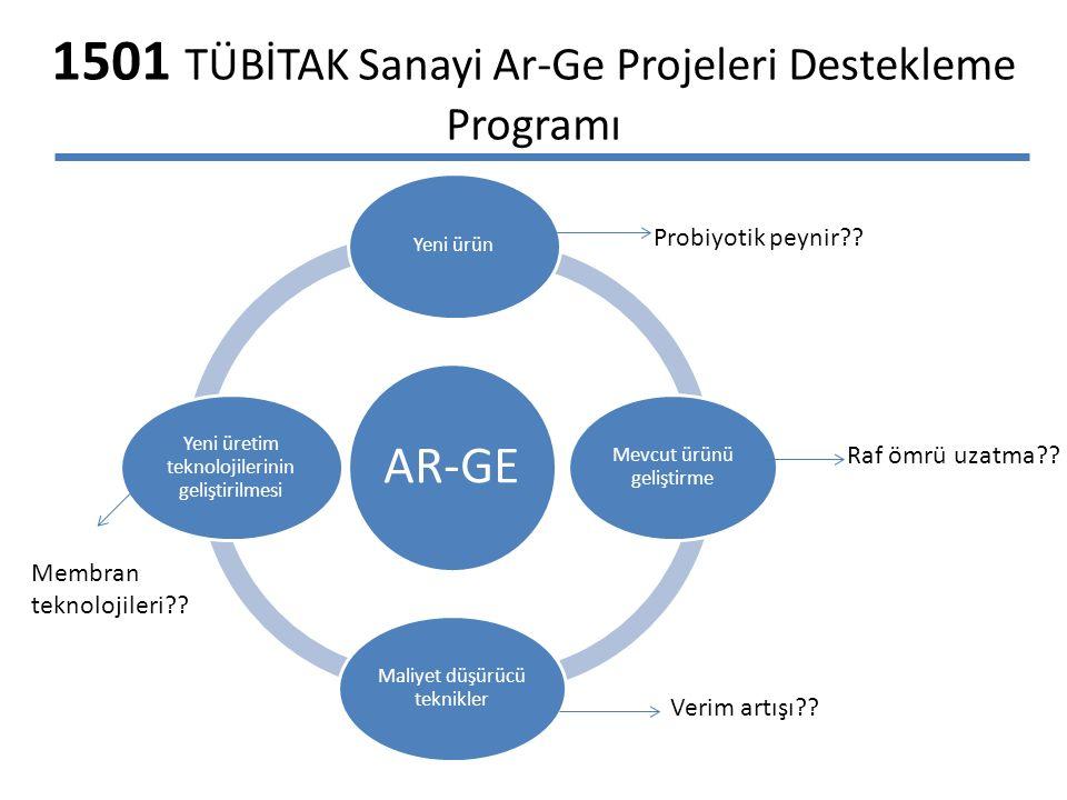 AR-GE Yeni ürün Mevcut ürünü geliştirme Maliyet düşürücü teknikler Yeni üretim teknolojilerinin geliştirilmesi 1501 TÜBİTAK Sanayi Ar-Ge Projeleri Destekleme Programı Probiyotik peynir .