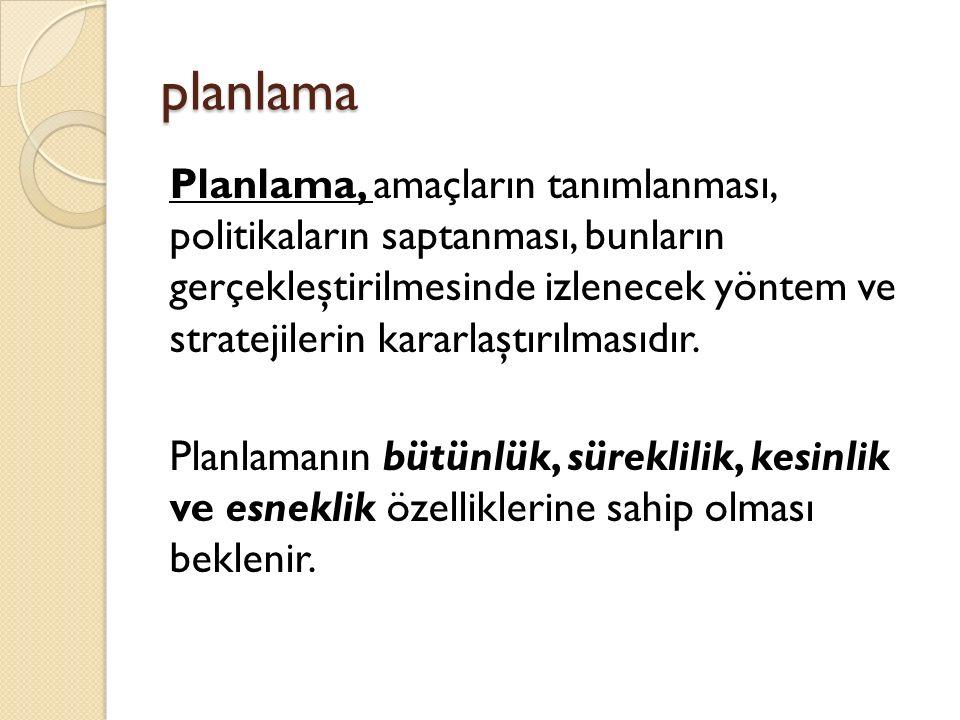 planlama Planlama, amaçların tanımlanması, politikaların saptanması, bunların gerçekleştirilmesinde izlenecek yöntem ve stratejilerin kararlaştırılmasıdır.