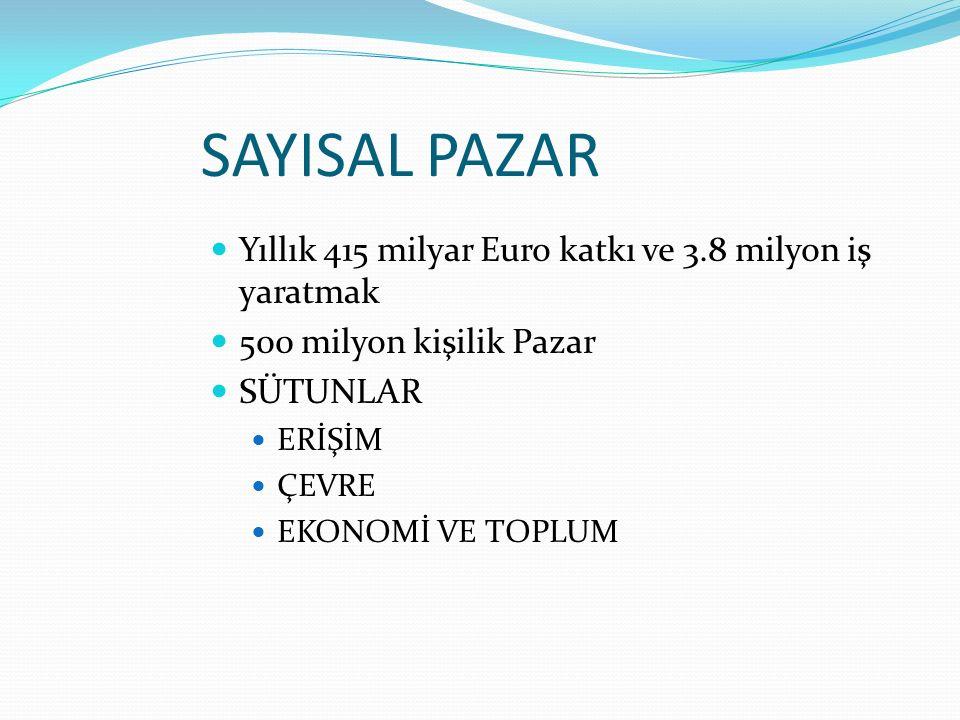 SAYISAL PAZAR Yıllık 415 milyar Euro katkı ve 3.8 milyon iş yaratmak 500 milyon kişilik Pazar SÜTUNLAR ERİŞİM ÇEVRE EKONOMİ VE TOPLUM