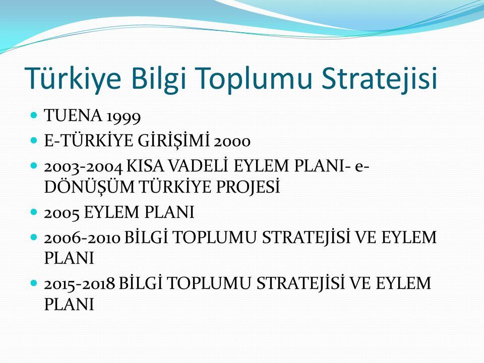 Türkiye Bilgi Toplumu Stratejisi TUENA 1999 E-TÜRKİYE GİRİŞİMİ 2000 2003-2004 KISA VADELİ EYLEM PLANI- e- DÖNÜŞÜM TÜRKİYE PROJESİ 2005 EYLEM PLANI 200