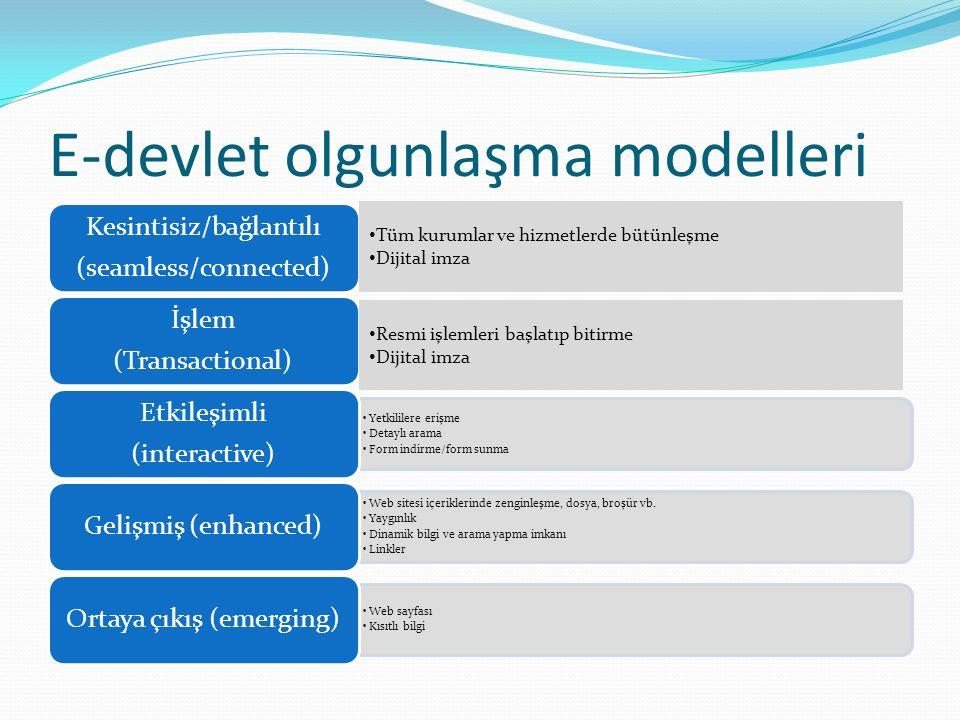 E-devlet olgunlaşma modelleri Kesintisiz/bağlantılı (seamless/connected) İşlem (Transactional) Yetkililere erişme Detaylı arama Form indirme/form sunm