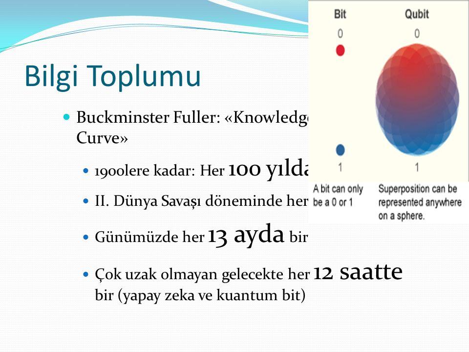 Bilgi Toplumu Buckminster Fuller: «Knowledge Doubling Curve» 1900lere kadar: Her 100 yılda bir II. Dünya Savaşı döneminde her 25 yılda bir Günümüzde h