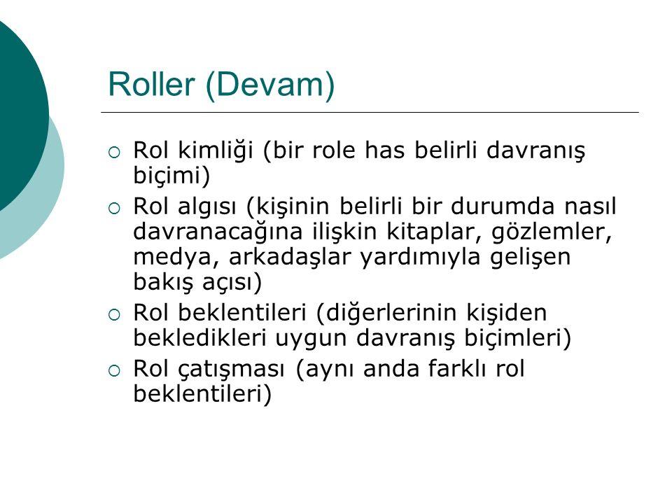 Roller (Devam)  Rol kimliği (bir role has belirli davranış biçimi)  Rol algısı (kişinin belirli bir durumda nasıl davranacağına ilişkin kitaplar, gö