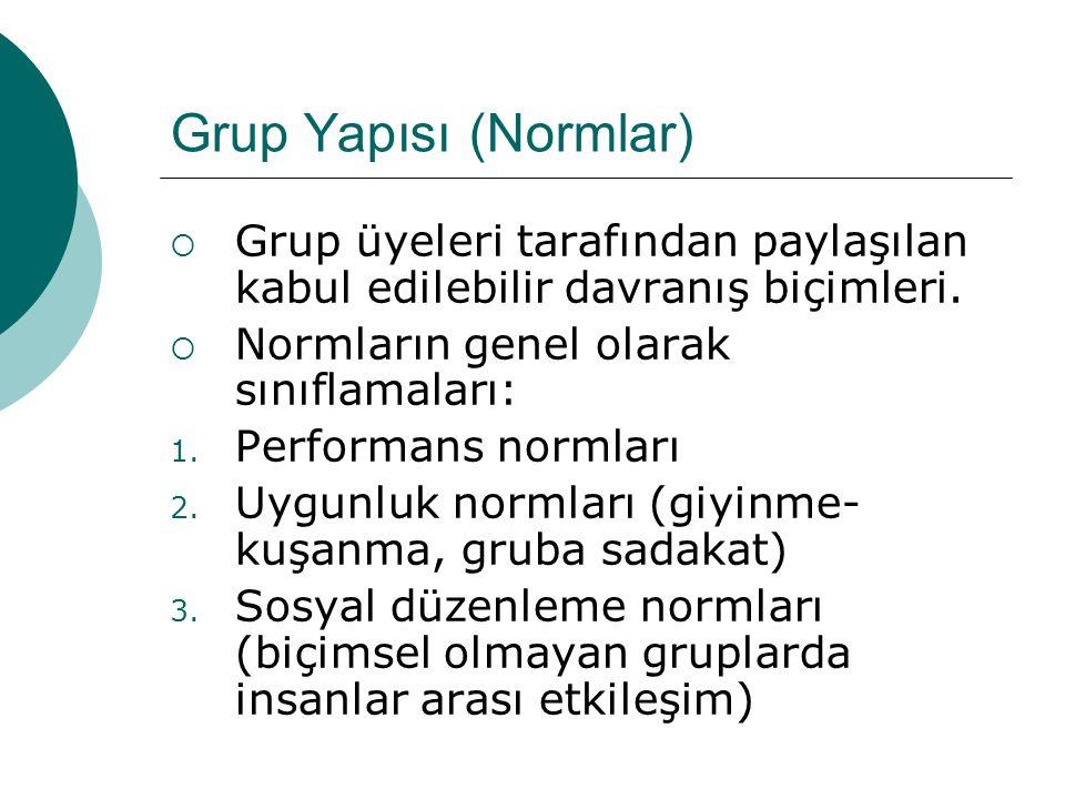 Grup Yapısı (Normlar)  Grup üyeleri tarafından paylaşılan kabul edilebilir davranış biçimleri.  Normların genel olarak sınıflamaları: 1. Performans