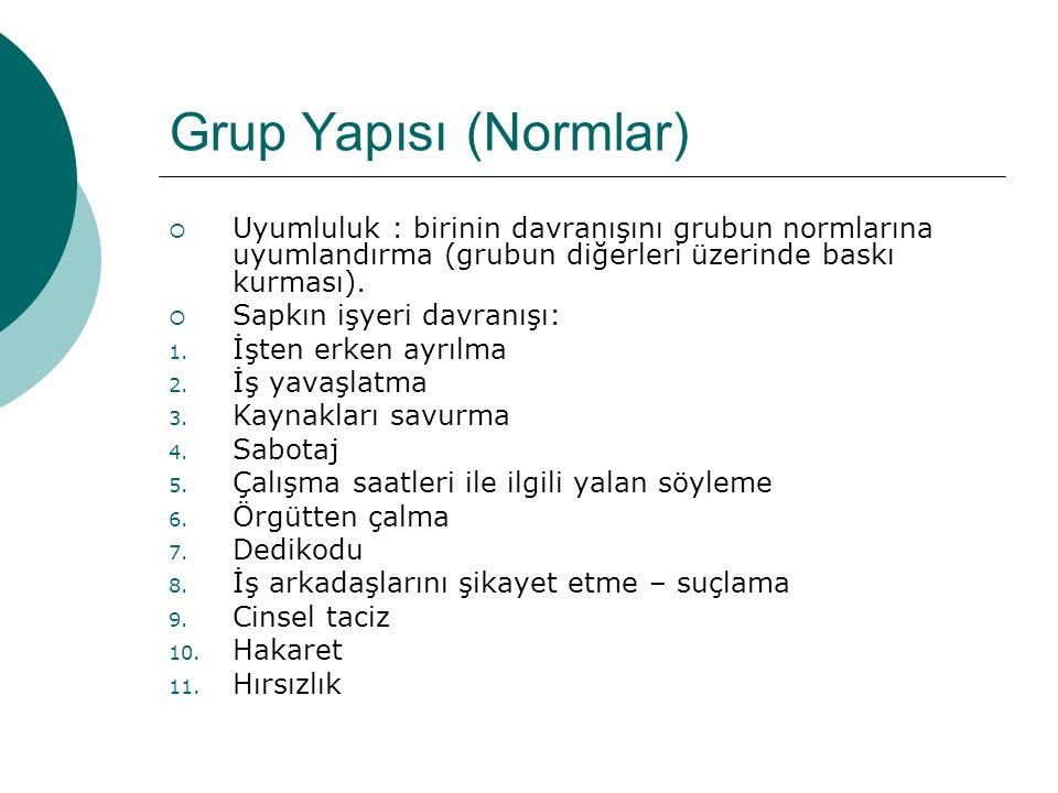 Grup Yapısı (Normlar)  Uyumluluk : birinin davranışını grubun normlarına uyumlandırma (grubun diğerleri üzerinde baskı kurması).  Sapkın işyeri davr