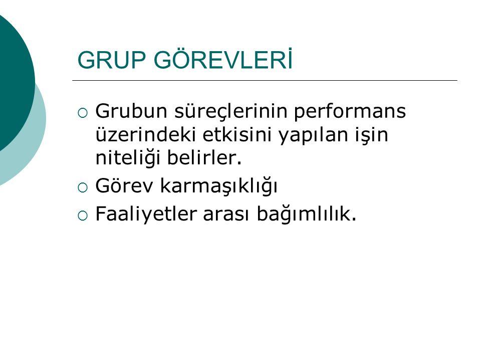 GRUP GÖREVLERİ  Grubun süreçlerinin performans üzerindeki etkisini yapılan işin niteliği belirler.  Görev karmaşıklığı  Faaliyetler arası bağımlılı
