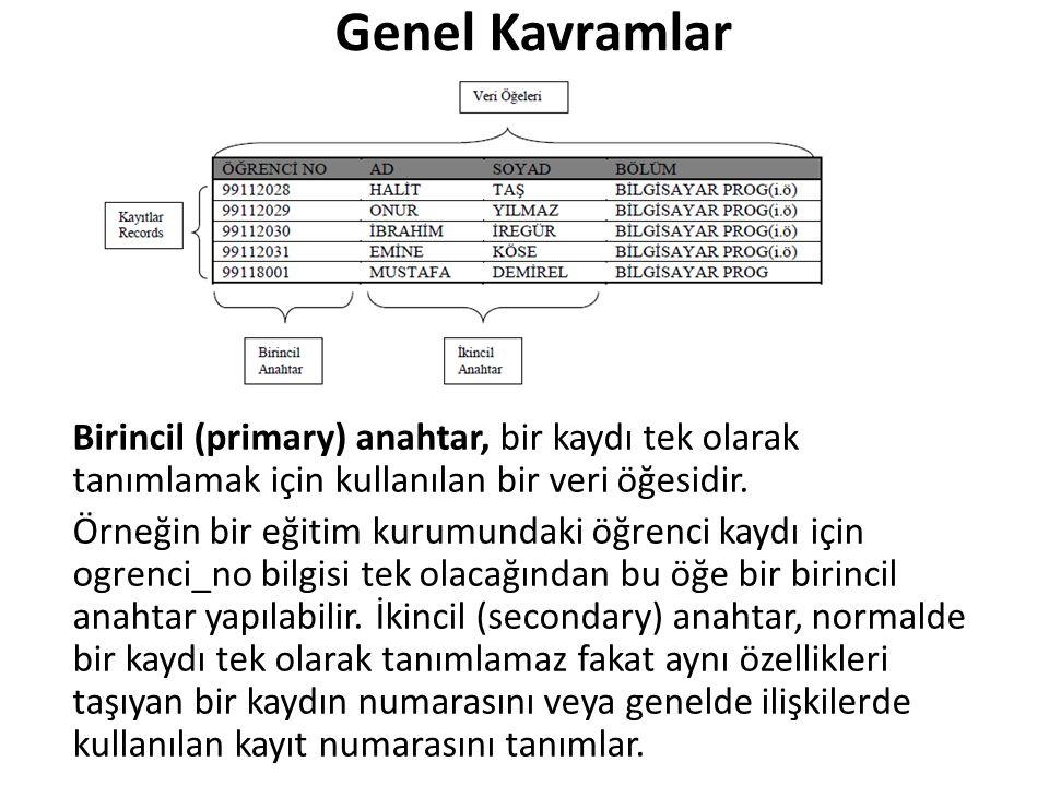 Birincil (primary) anahtar, bir kaydı tek olarak tanımlamak için kullanılan bir veri öğesidir.
