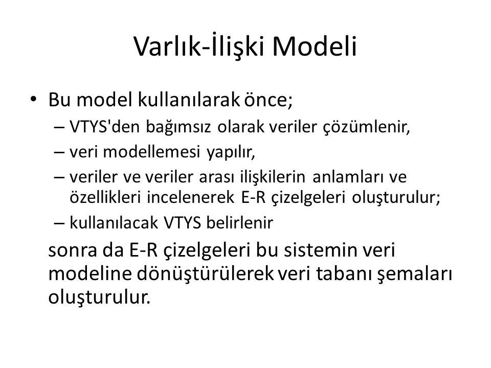 Varlık-İlişki Modeli Bu model kullanılarak önce; – VTYS den bağımsız olarak veriler çözümlenir, – veri modellemesi yapılır, – veriler ve veriler arası ilişkilerin anlamları ve özellikleri incelenerek E-R çizelgeleri oluşturulur; – kullanılacak VTYS belirlenir sonra da E-R çizelgeleri bu sistemin veri modeline dönüştürülerek veri tabanı şemaları oluşturulur.