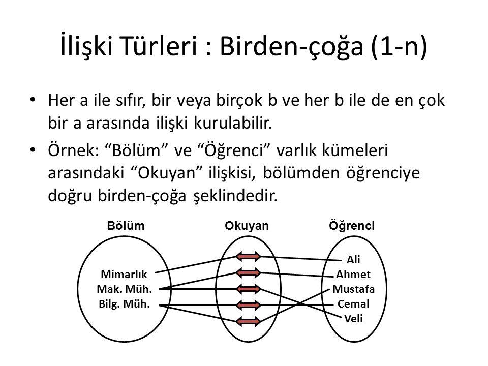 İlişki Türleri : Birden-çoğa (1-n) Her a ile sıfır, bir veya birçok b ve her b ile de en çok bir a arasında ilişki kurulabilir.