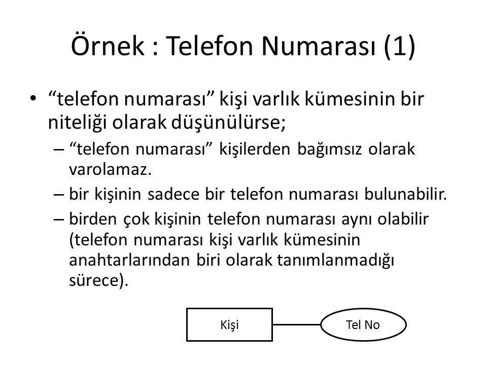 Örnek : Telefon Numarası (1) telefon numarası kişi varlık kümesinin bir niteliği olarak düşünülürse; – telefon numarası kişilerden bağımsız olarak varolamaz.