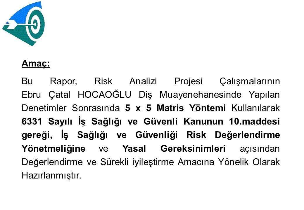 Risk Analizi EkibiGöreviİmza Abdullah AKGÜNİş Güvenliği Uzmanı Ebru Çatal HOCAOĞLU İşveren Aslı ARMUTÇUÇalışan Temsilcisi