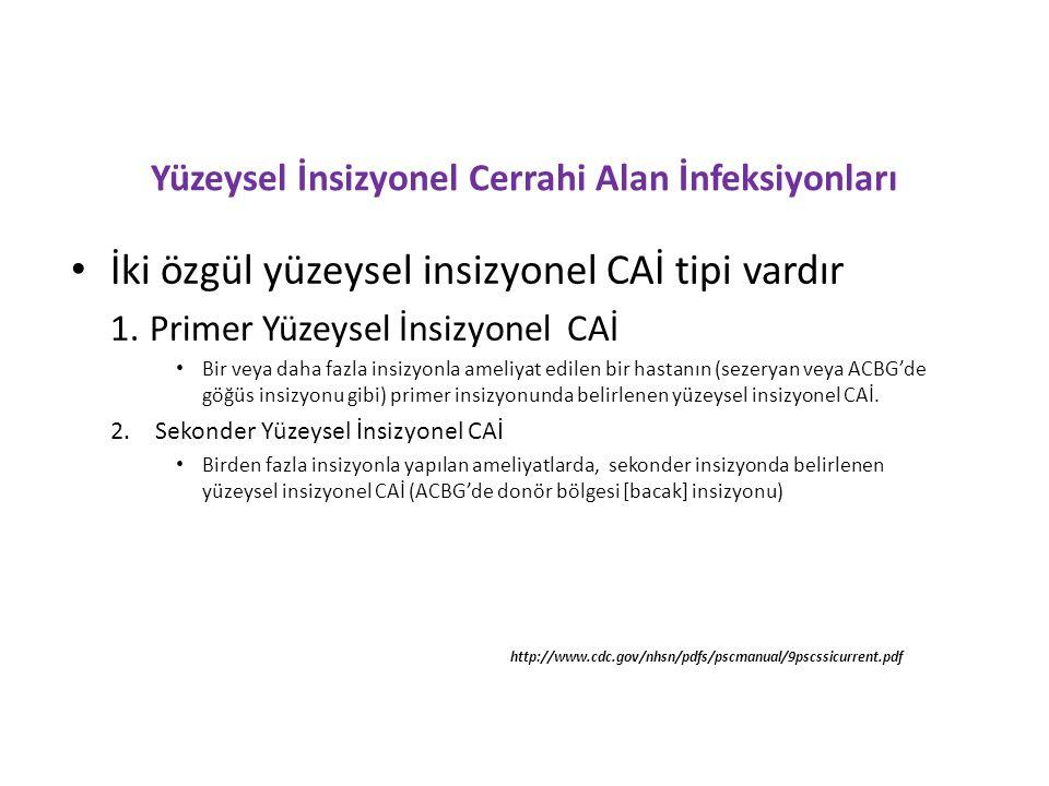 İki özgül yüzeysel insizyonel CAİ tipi vardır 1.Primer Yüzeysel İnsizyonel CAİ Bir veya daha fazla insizyonla ameliyat edilen bir hastanın (sezeryan veya ACBG'de göğüs insizyonu gibi) primer insizyonunda belirlenen yüzeysel insizyonel CAİ.