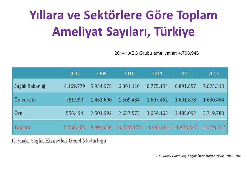 Yıllara ve Sektörlere Göre Toplam Ameliyat Sayıları, Türkiye T.C.