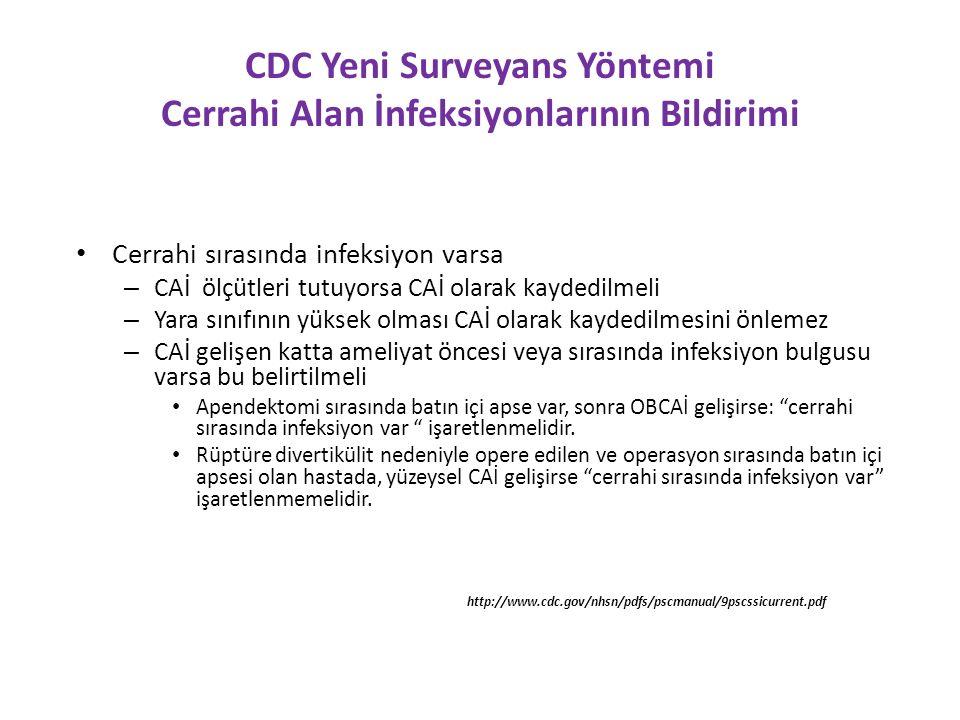 CDC Yeni Surveyans Yöntemi Cerrahi Alan İnfeksiyonlarının Bildirimi Cerrahi sırasında infeksiyon varsa – CAİ ölçütleri tutuyorsa CAİ olarak kaydedilmeli – Yara sınıfının yüksek olması CAİ olarak kaydedilmesini önlemez – CAİ gelişen katta ameliyat öncesi veya sırasında infeksiyon bulgusu varsa bu belirtilmeli Apendektomi sırasında batın içi apse var, sonra OBCAİ gelişirse: cerrahi sırasında infeksiyon var işaretlenmelidir.