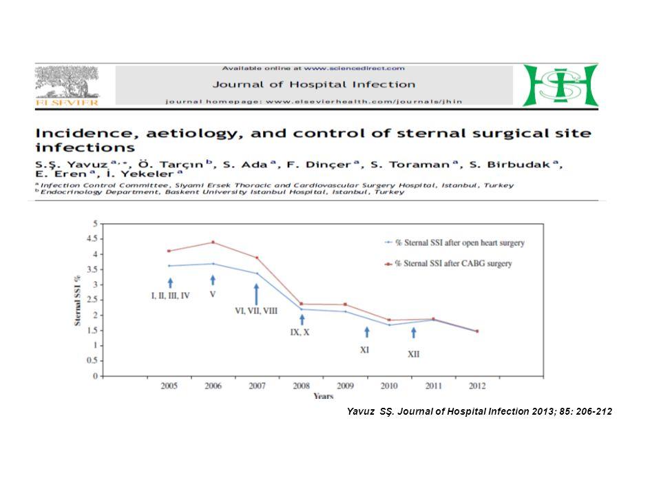 Yavuz SŞ. Journal of Hospital Infection 2013; 85: 206-212