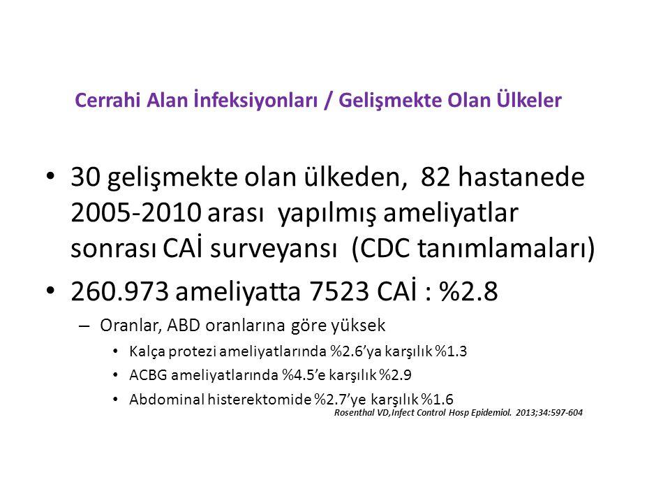 Cerrahi Alan İnfeksiyonları / Mortalite 2014 : ABC Grubu ameliyat sayısı: 4.798.946 Mortalite %3 TC'de yılda en az 47.798 CAİ gelişiyor, CAİ nedeniyle en az 1439 kişi ölüyor!.