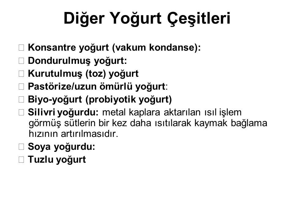 Diğer Yoğurt Çeşitleri  Konsantre yoğurt (vakum kondanse):  Dondurulmuş yoğurt:  Kurutulmuş (toz) yoğurt  Pastörize/uzun ömürlü yoğurt:  Biyo-yoğ