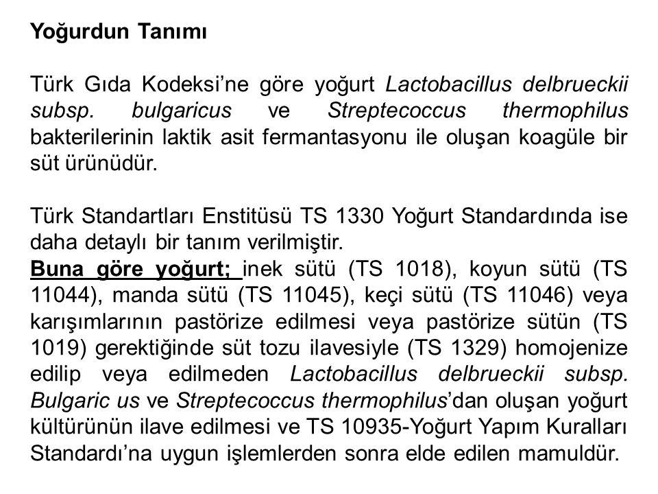 Yoğurdun Tanımı Türk Gıda Kodeksi'ne göre yoğurt Lactobacillus delbrueckii subsp. bulgaricus ve Streptecoccus thermophilus bakterilerinin laktik asit