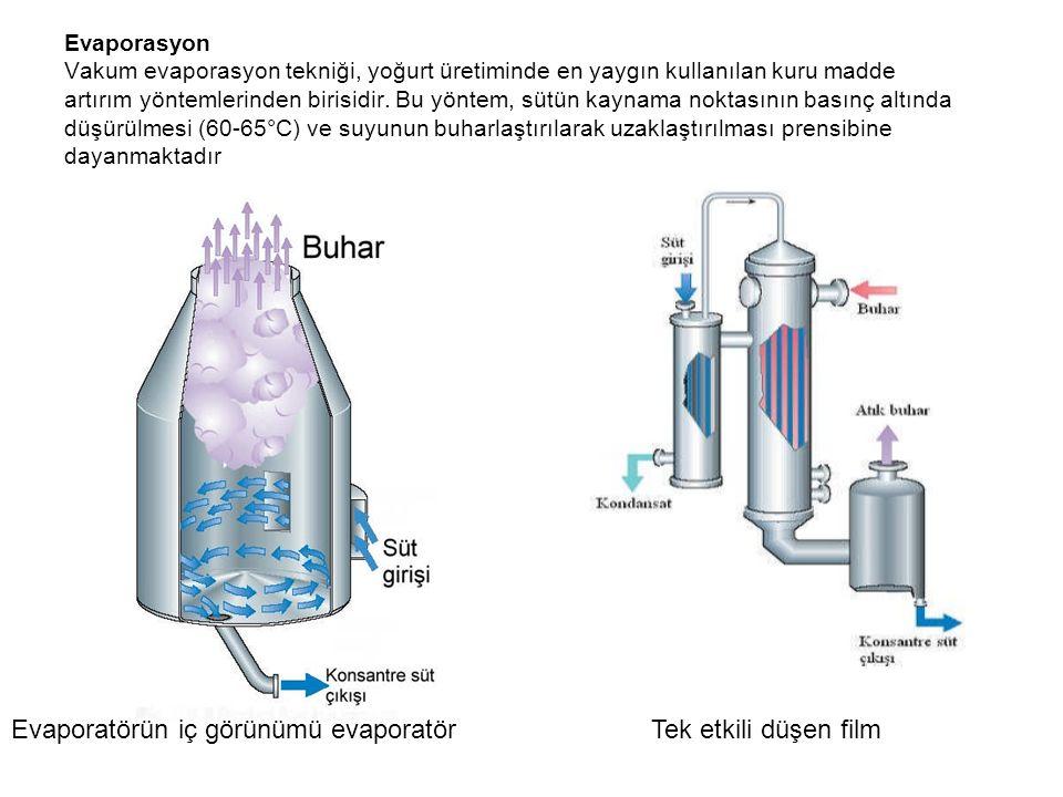 Evaporasyon Vakum evaporasyon tekniği, yoğurt üretiminde en yaygın kullanılan kuru madde artırım yöntemlerinden birisidir. Bu yöntem, sütün kaynama no