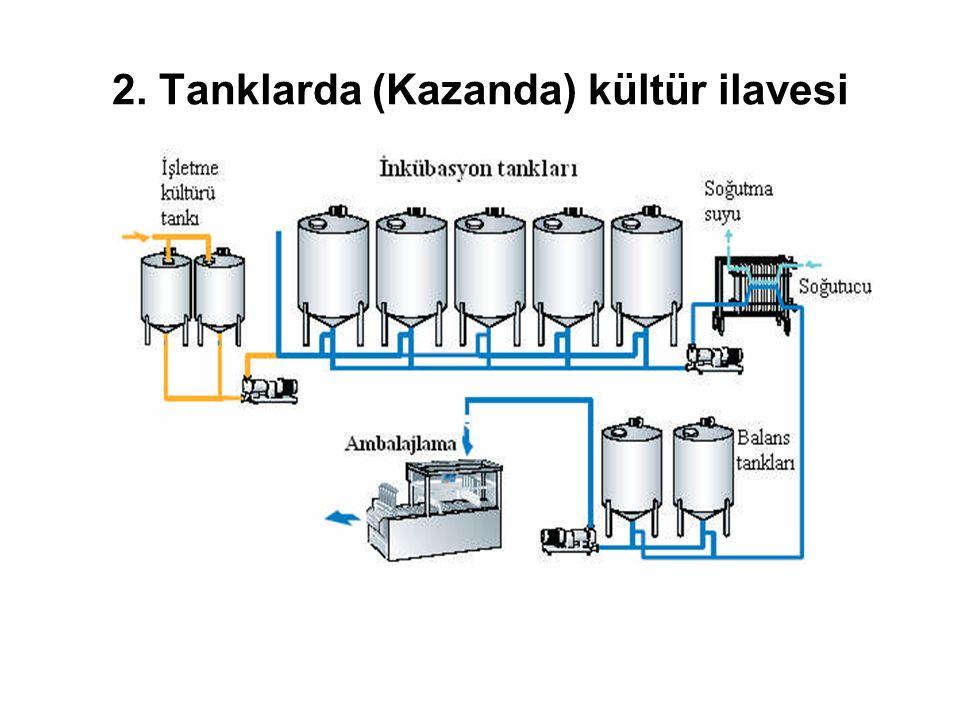 2. Tanklarda (Kazanda) kültür ilavesi
