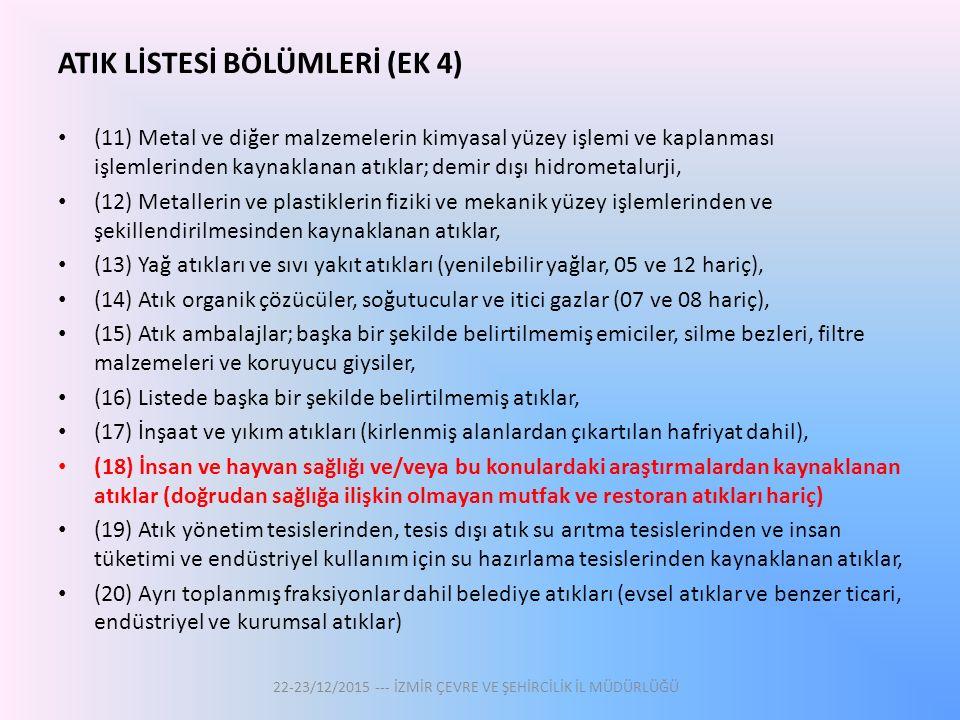 ATIK LİSTESİ BÖLÜMLERİ (EK 4) (11) Metal ve diğer malzemelerin kimyasal yüzey işlemi ve kaplanması işlemlerinden kaynaklanan atıklar; demir dışı hidro