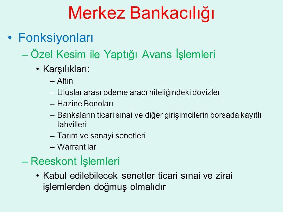 Merkez Bankacılığı Fonksiyonları –Özel Kesim ile Yaptığı Avans İşlemleri Karşılıkları: –Altın –Uluslar arası ödeme aracı niteliğindeki dövizler –Hazin