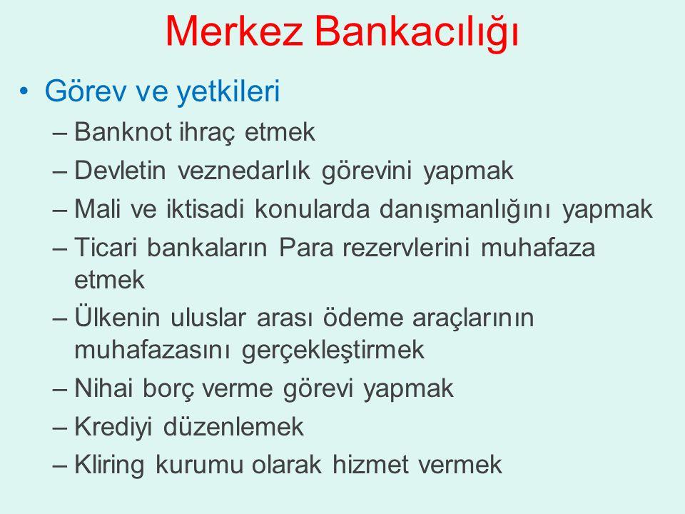 Merkez Bankacılığı Görev ve yetkileri –Banknot ihraç etmek –Devletin veznedarlık görevini yapmak –Mali ve iktisadi konularda danışmanlığını yapmak –Ticari bankaların Para rezervlerini muhafaza etmek –Ülkenin uluslar arası ödeme araçlarının muhafazasını gerçekleştirmek –Nihai borç verme görevi yapmak –Krediyi düzenlemek –Kliring kurumu olarak hizmet vermek