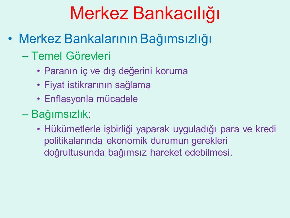 Merkez Bankacılığı Merkez Bankalarının Bağımsızlığı –Temel Görevleri Paranın iç ve dış değerini koruma Fiyat istikrarının sağlama Enflasyonla mücadele