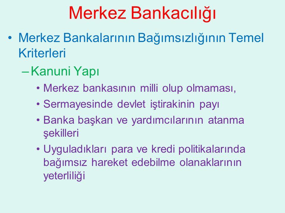 Merkez Bankacılığı Merkez Bankalarının Bağımsızlığının Temel Kriterleri –Kanuni Yapı Merkez bankasının milli olup olmaması, Sermayesinde devlet iştirakinin payı Banka başkan ve yardımcılarının atanma şekilleri Uyguladıkları para ve kredi politikalarında bağımsız hareket edebilme olanaklarının yeterliliği