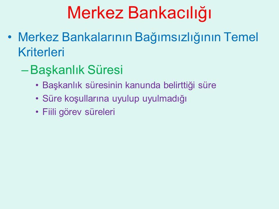 Merkez Bankacılığı Merkez Bankalarının Bağımsızlığının Temel Kriterleri –Başkanlık Süresi Başkanlık süresinin kanunda belirttiği süre Süre koşullarına uyulup uyulmadığı Fiili görev süreleri