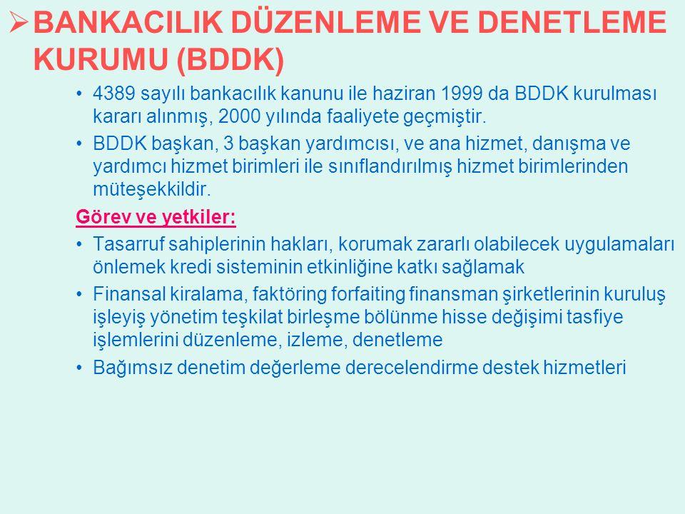  BANKACILIK DÜZENLEME VE DENETLEME KURUMU (BDDK) 4389 sayılı bankacılık kanunu ile haziran 1999 da BDDK kurulması kararı alınmış, 2000 yılında faaliyete geçmiştir.