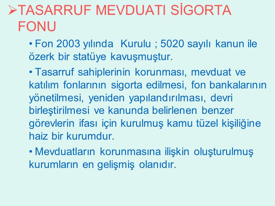  TASARRUF MEVDUATI SİGORTA FONU Fon 2003 yılında Kurulu ; 5020 sayılı kanun ile özerk bir statüye kavuşmuştur. Tasarruf sahiplerinin korunması, mevdu